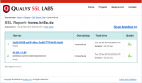 SSL-Testergebnis vom Heimserver