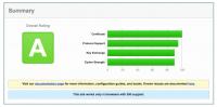 SSL-Testergebnis